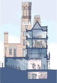 London Theatre Restoration